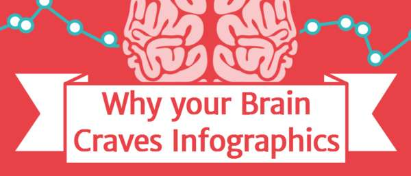 Pictorial-Craving Infographics