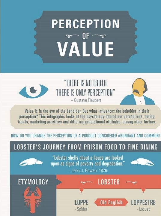 Value-Measuring Infographics