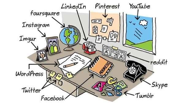 Pre-Internet Work Diversions