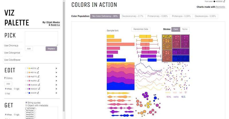 Color Picking Visualization Palettes Viz Palette