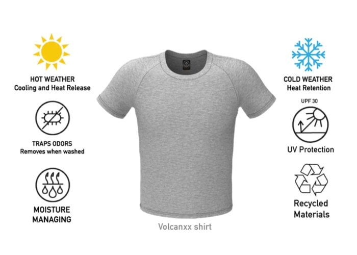 Volcanic Sand-Infused Activewear