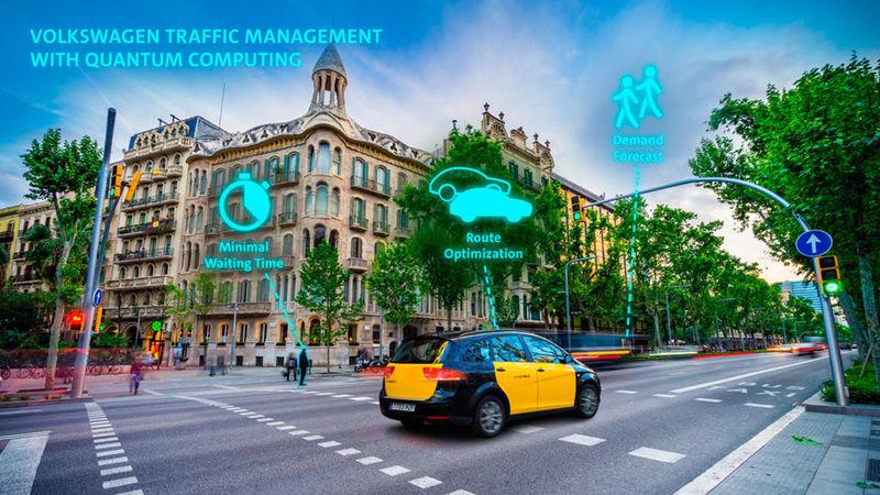 Algorithm-Based Traffic Systems