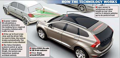 The Car You Can T Crash Volvo Quot City Safety Car Quot