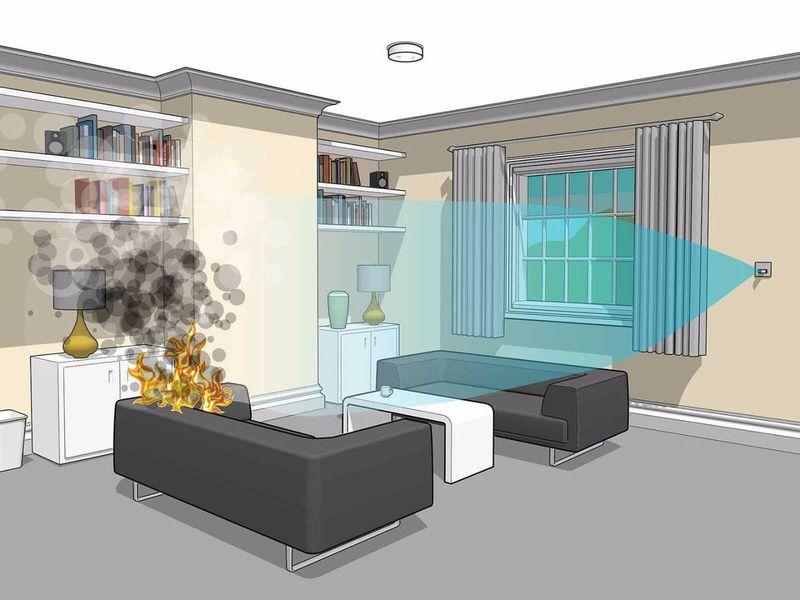 Intelligent Water Sprinkler Systems