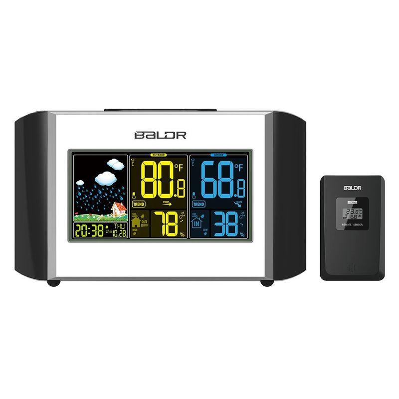 Weather Report Alarm Clocks