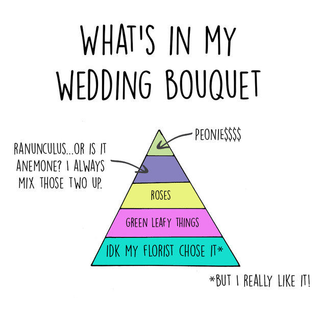 Honest Nuptial Graphs
