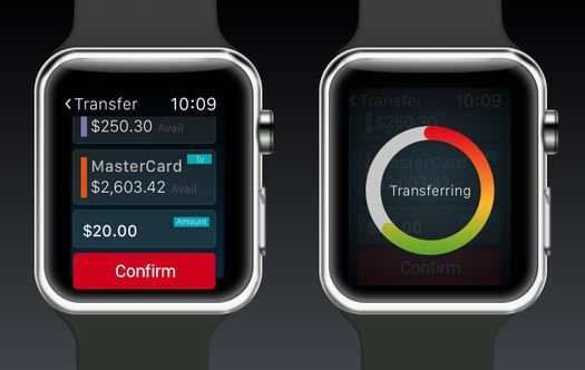 Wearable Banking Devices
