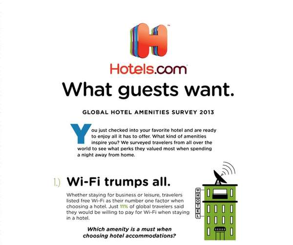 Preferred Hotel Amenity Charts