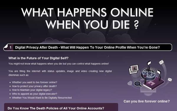 Digital Death Blogazines