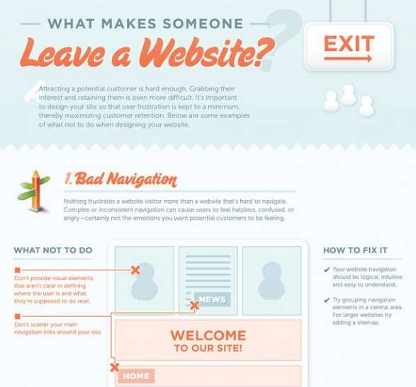 Site Traffic Infographics