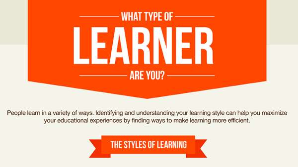 "what type of learner are you As an educator, i often come across the concept of ""learning styles"" briefly, this  refers to the idea that different people learn in different ways."