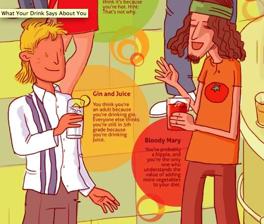 Merveilleux Liquid Personality Decoders