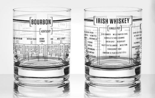 Taxonomy Whiskey Glasses