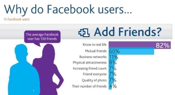 Frenemy Social Media Stats