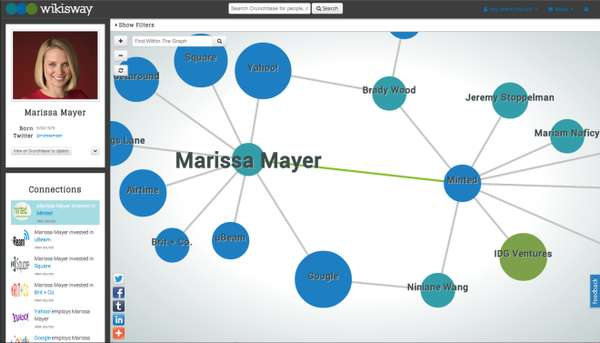 Comprehensive Business Network Maps