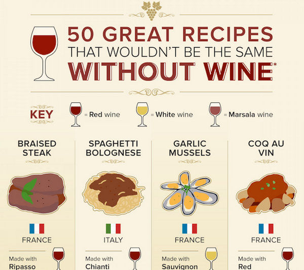 Wine Pairing Posters