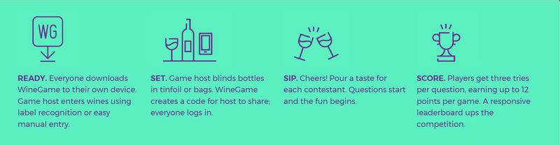 Gamified Wine Tasting Apps