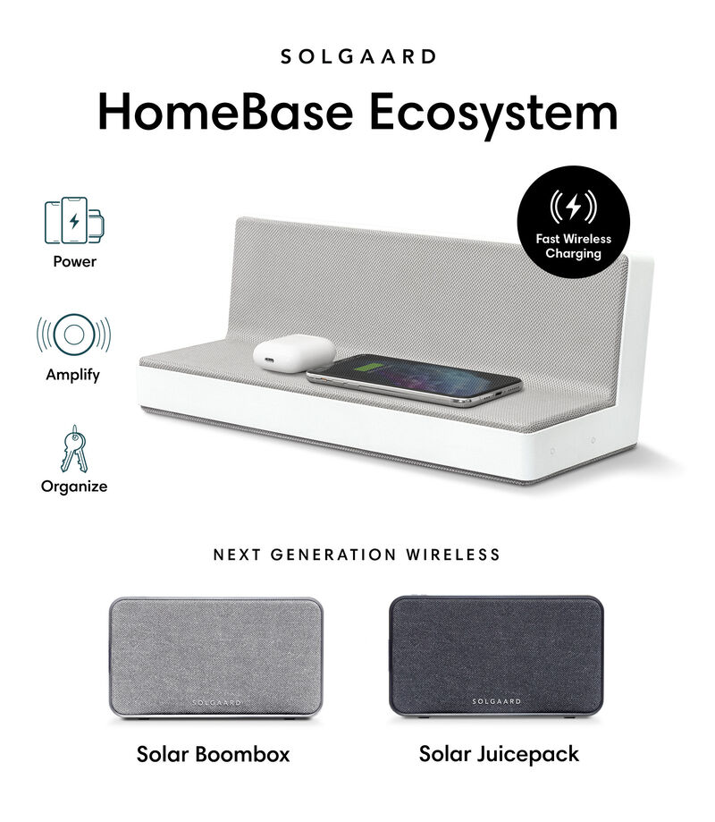 Eco-Friendly Wireless Chargers