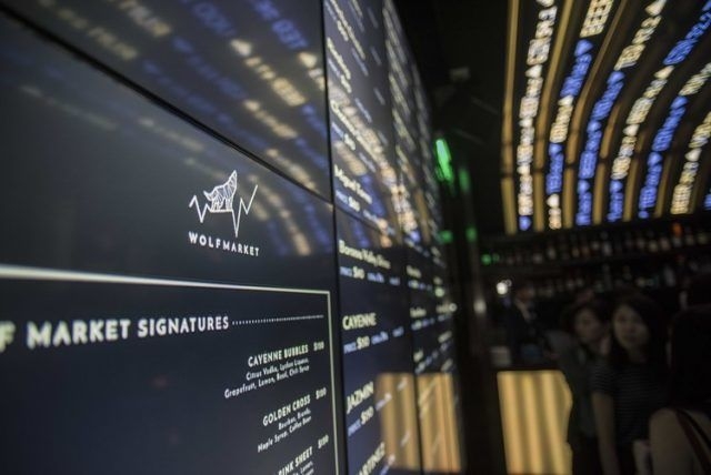 Stock Market-Inspired Bars