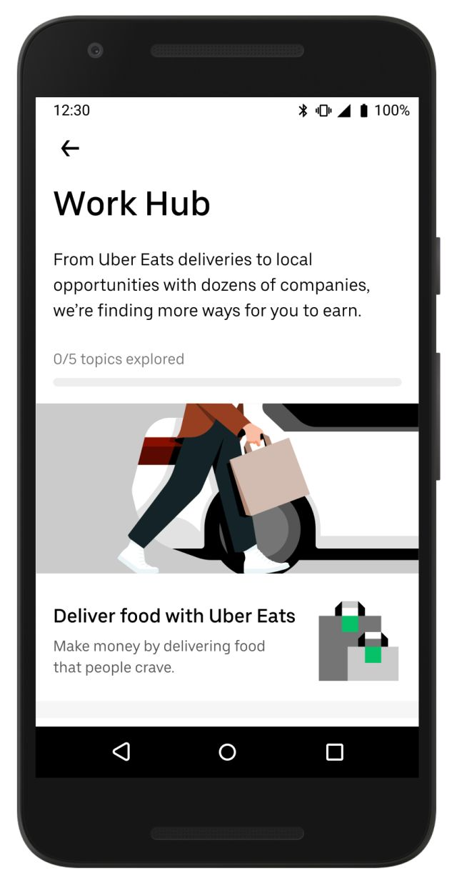 Work-Finding App Sections