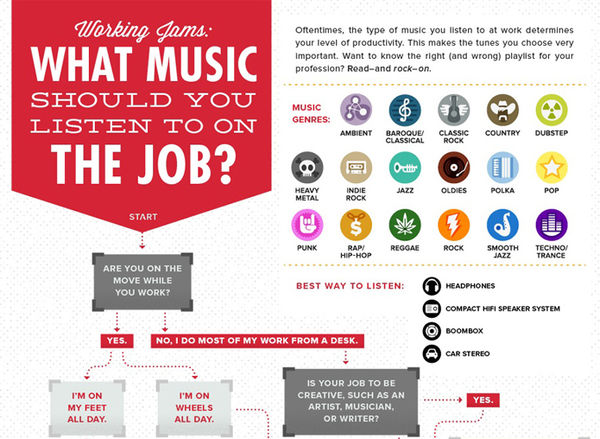 Everyday Work Music Infographics
