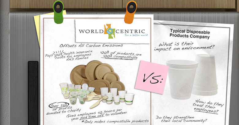 Bio-Compostable Service Products