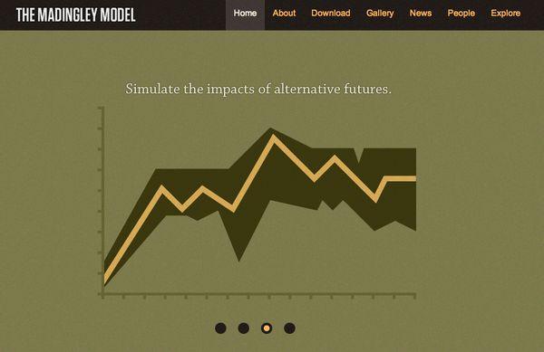Predictive World Simulators