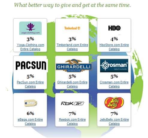 Charitable Shopping Websites