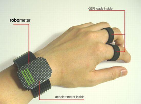 Mood-Sensitive Wristbands