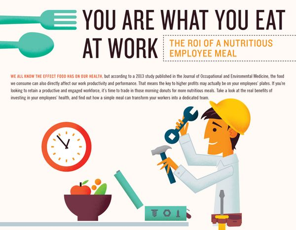 Job-Boosting Food Charts