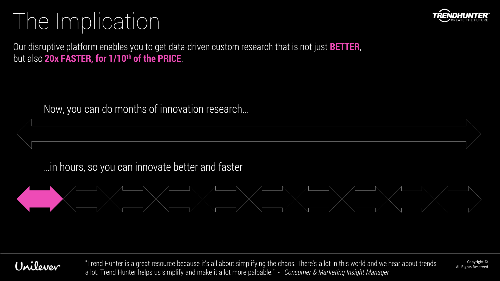 Image Slide: Trend Hunter fast custom research projects